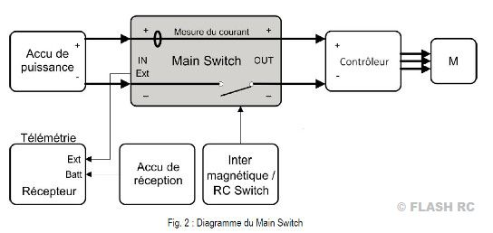 main switch 200